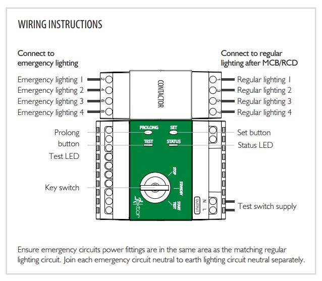 Magnificent Wiring Emergency Test Switch Basic Electronics Wiring Diagram Wiring Digital Resources Funapmognl